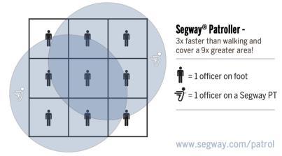 SegwayPatrollerCoverage9times
