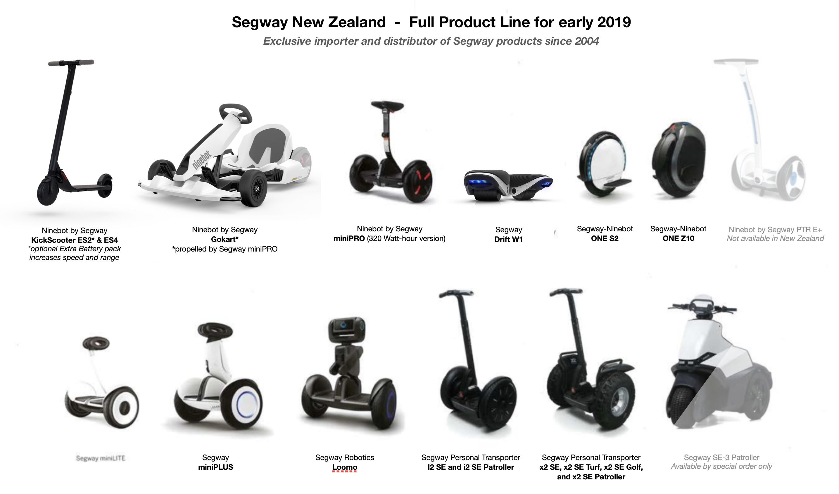 Ninebot By Segway MiniPro MiniLite Battery Repair Service Mail-In